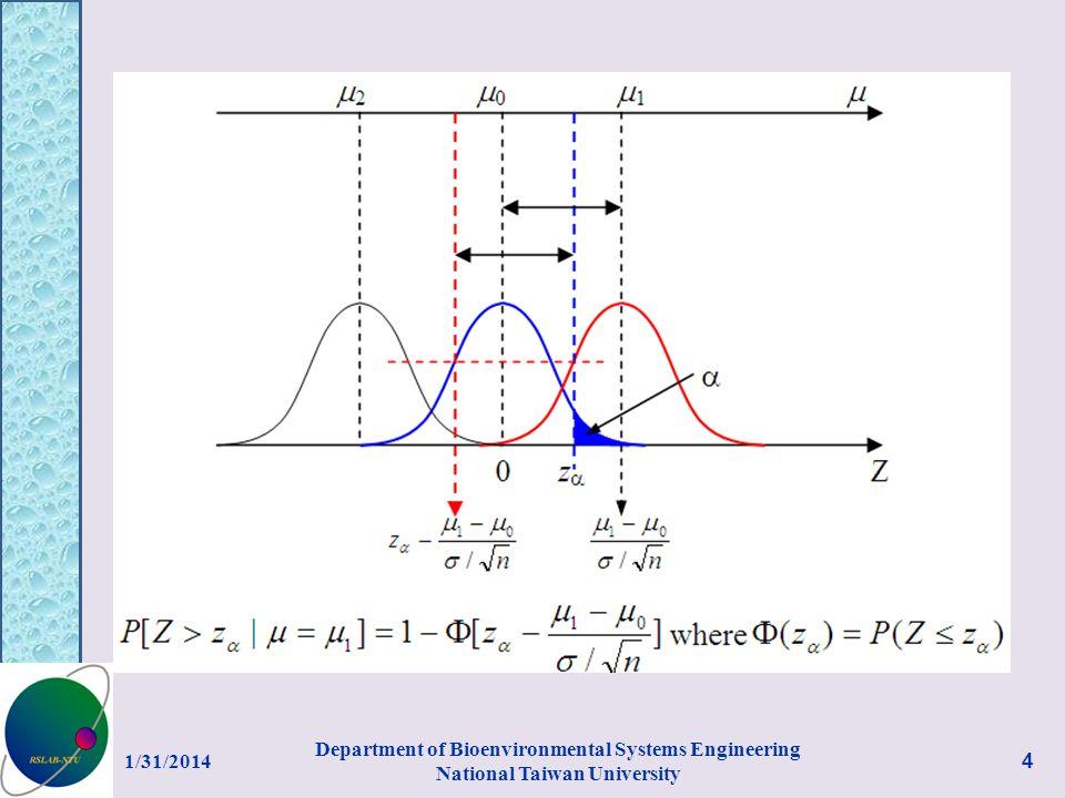 1/31/2014 Department of Bioenvironmental Systems Engineering National Taiwan University 4