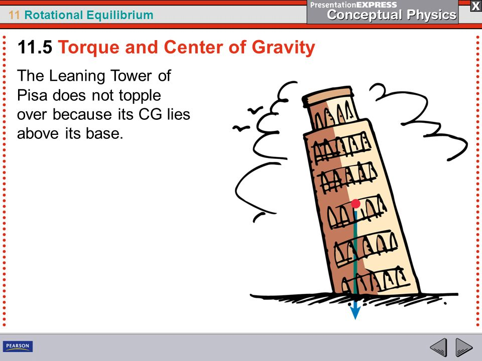 11 Rotational Equilibrium The Leaning Tower of Pisa does not topple over because its CG lies above its base. 11.5 Torque and Center of Gravity