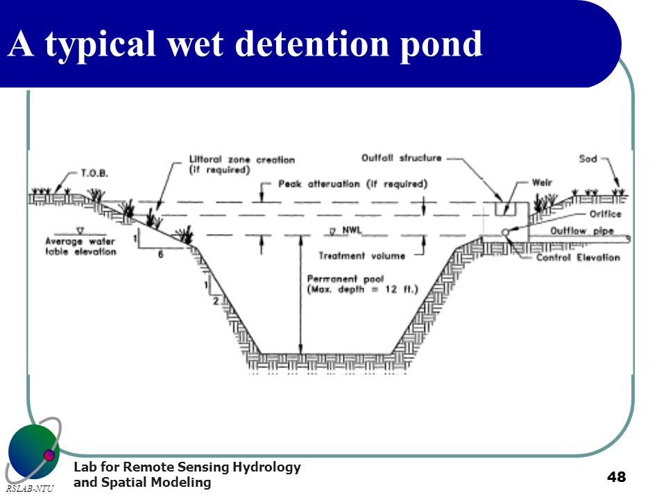 Lab for Remote Sensing Hydrology and Spatial Modeling RSLAB-NTU 48 A typical wet detention pond