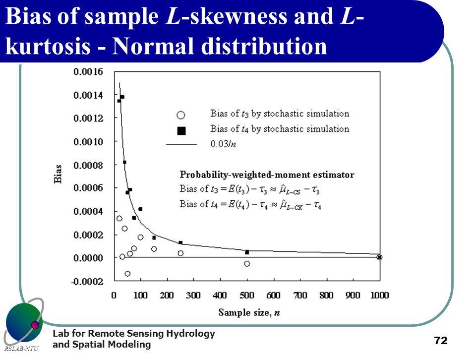 Lab for Remote Sensing Hydrology and Spatial Modeling RSLAB-NTU 72 Bias of sample L-skewness and L- kurtosis - Normal distribution