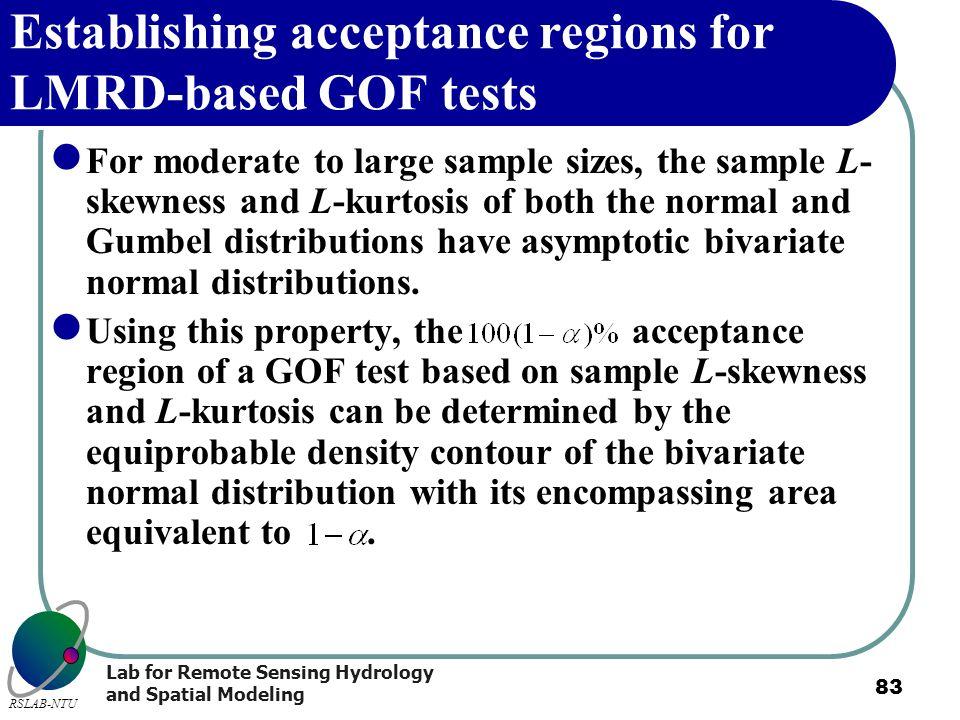 Lab for Remote Sensing Hydrology and Spatial Modeling RSLAB-NTU 83 Establishing acceptance regions for LMRD-based GOF tests For moderate to large samp