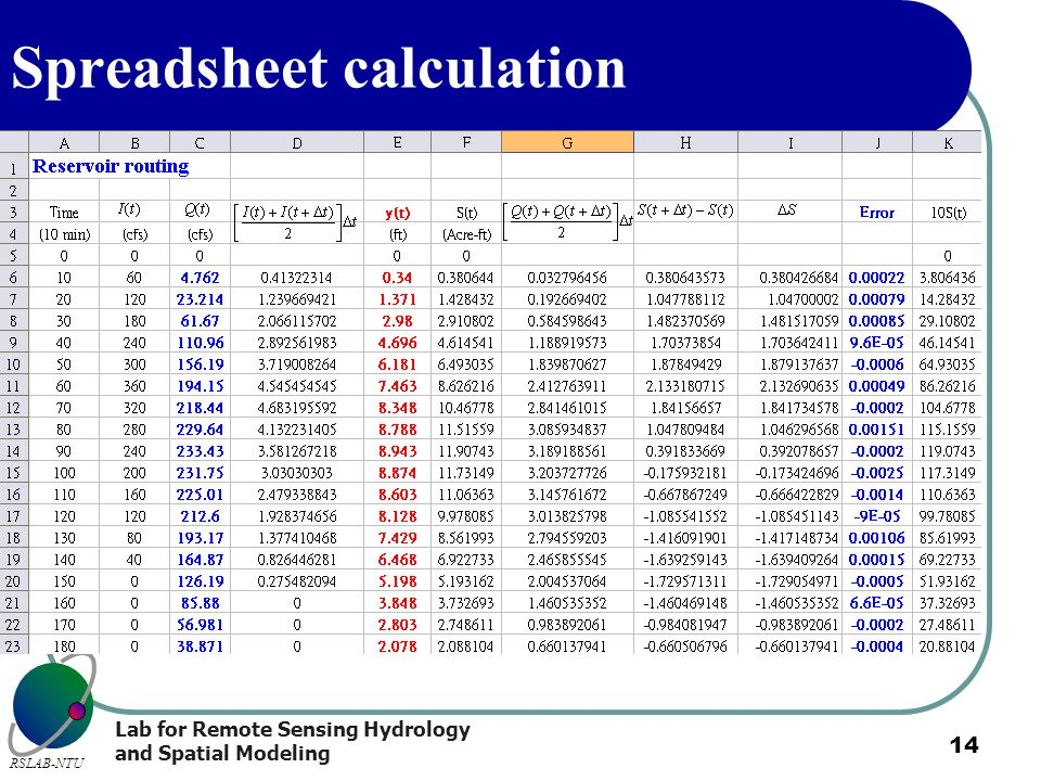 Lab for Remote Sensing Hydrology and Spatial Modeling RSLAB-NTU 14 Spreadsheet calculation