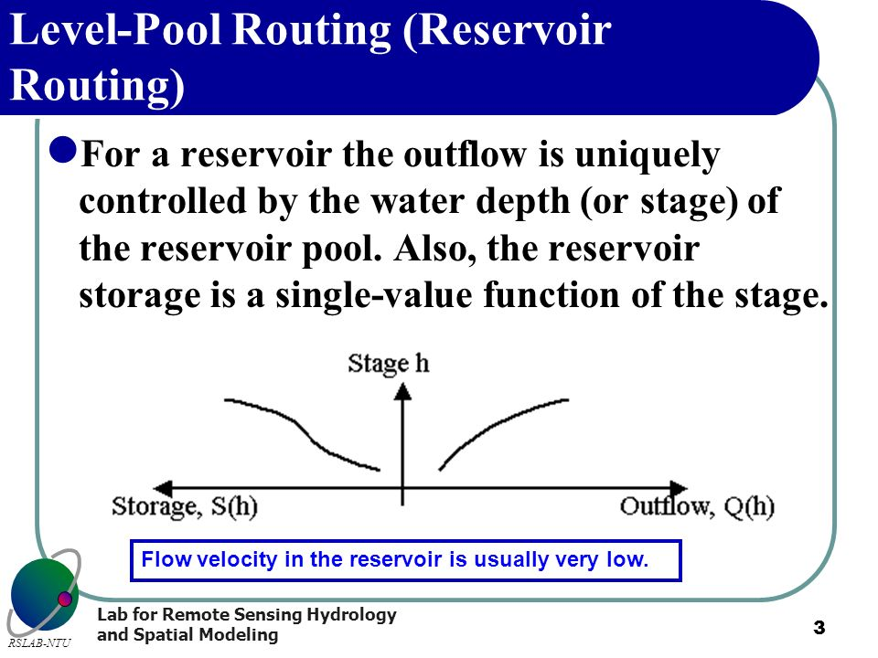 Lab for Remote Sensing Hydrology and Spatial Modeling RSLAB-NTU 3 Level-Pool Routing (Reservoir Routing) For a reservoir the outflow is uniquely contr