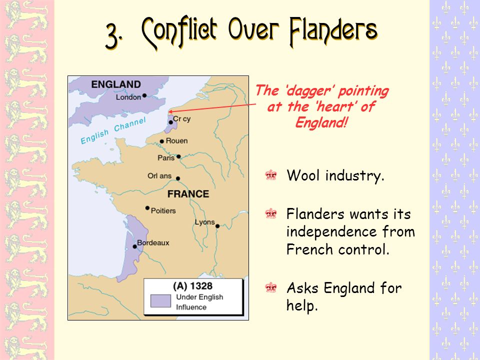 3. Conflict Over Flanders Wool industry. Flanders wants its independence from French control. Asks England for help. The dagger pointing at the heart