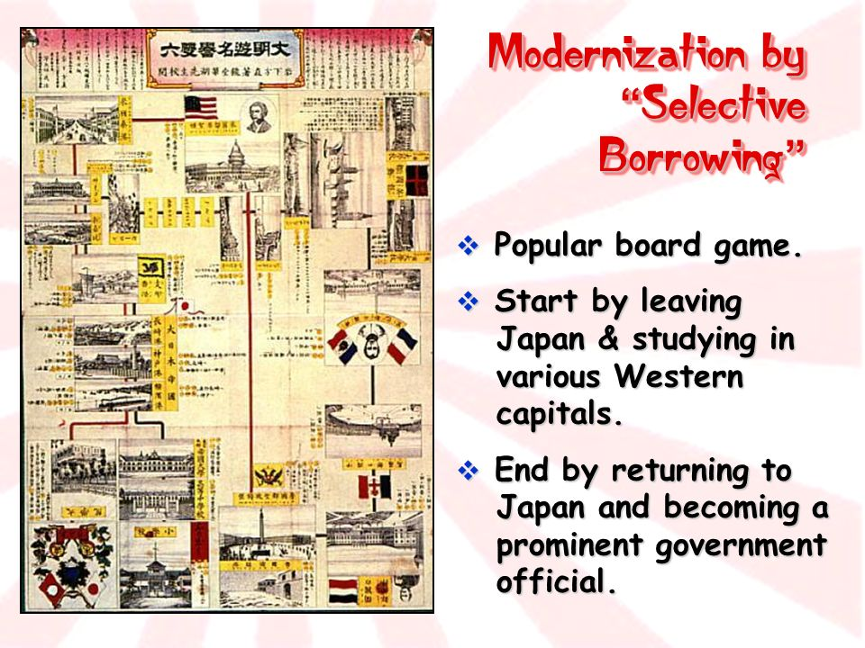 Modernization by Selective Borrowing Modernization by Selective Borrowing Popular board game.