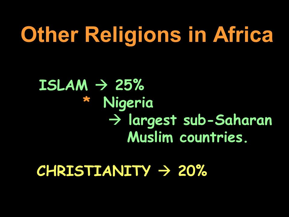 Other Religions in Africa ISLAM 25% * Nigeria largest sub-Saharan Muslim countries. CHRISTIANITY 20%