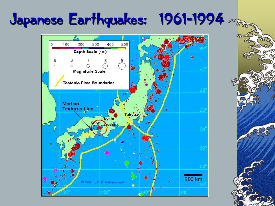 Japanese Earthquakes: 1961-1994