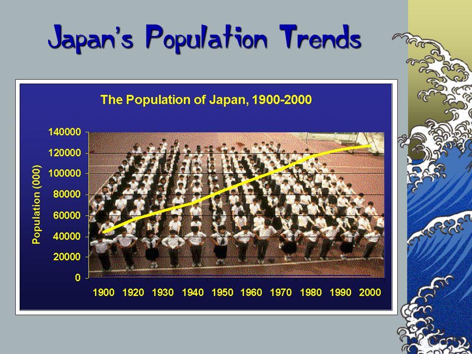 Japan s Population Trends