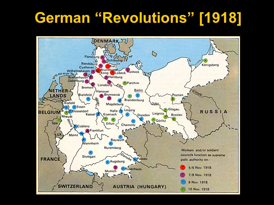 German Freikorps