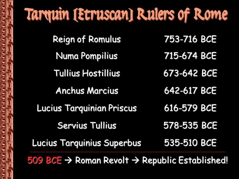Tarquin [Etruscan] Rulers of Rome Reign of Romulus 753-716 BCE Numa Pompilius 715-674 BCE Tullius Hostillius 673-642 BCE Anchus Marcius 642-617 BCE Lu