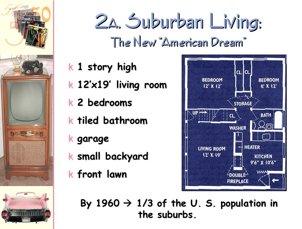 2 A. Suburban Living $7,990 or $60/month with no down payment. Levittown, L. I.: The American Dream 1949 William Levitt produced 150 houses per week.