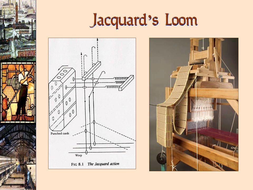 Jacquard s Loom