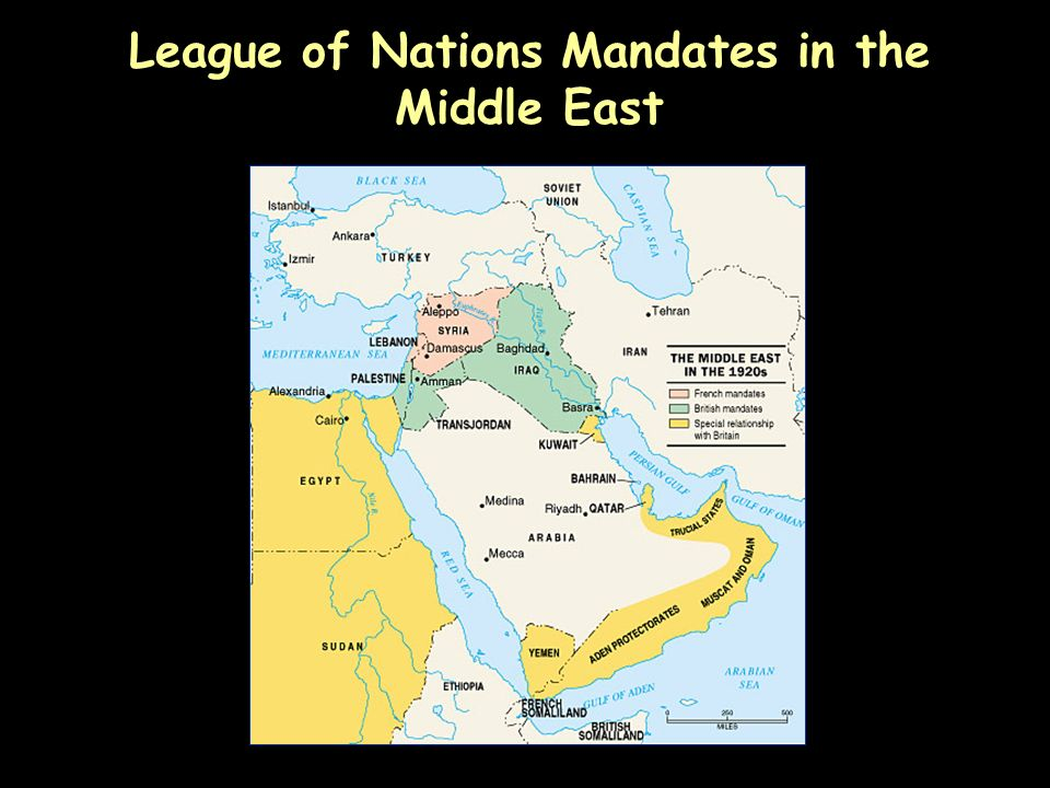 League of Nations Mandates in the Middle East
