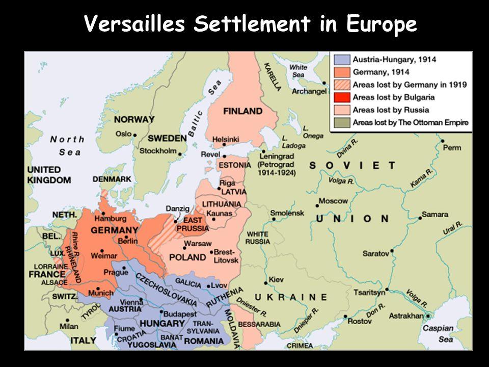 Versailles Settlement in Europe