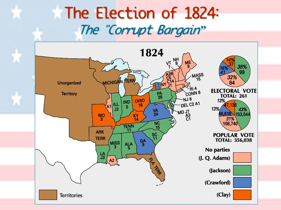 The Election of 1824: The Corrupt Bargain The Election of 1824: The Corrupt Bargain