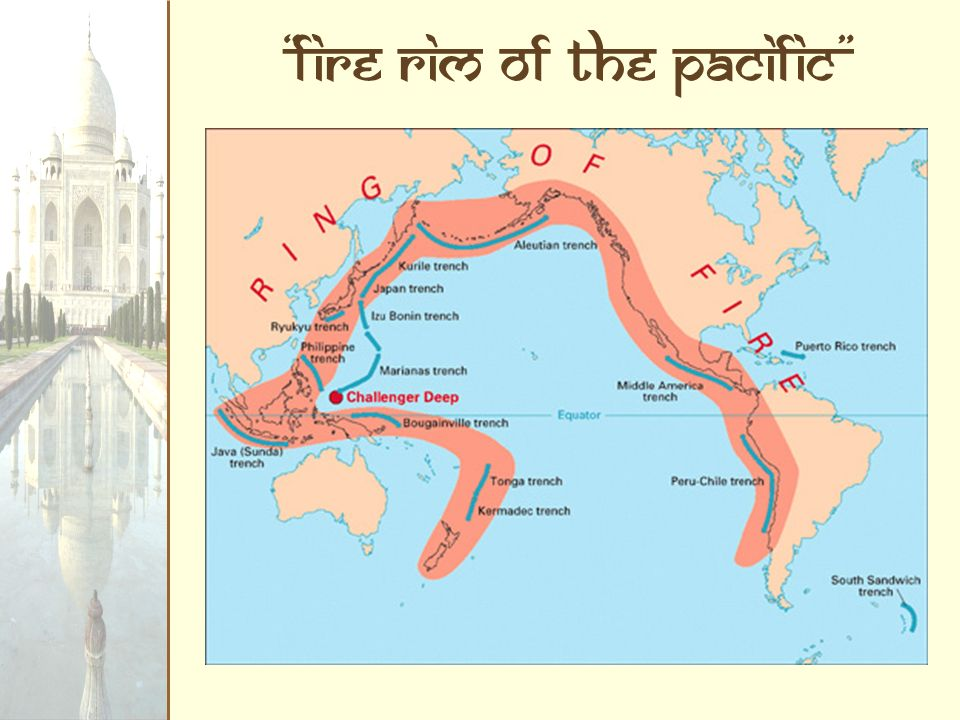 Fire Rim of the Pacific