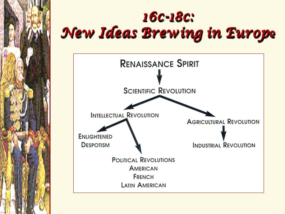 16c-18c: New Ideas Brewing in Europ e