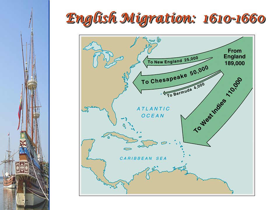 English Migration: 1610-1660