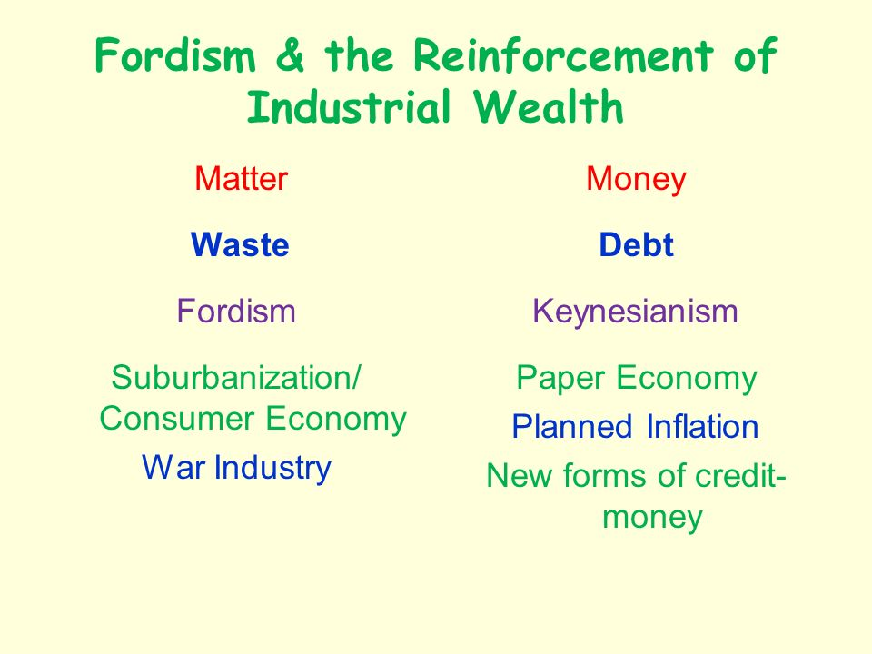 Fordism & the Reinforcement of Industrial Wealth Matter Waste Fordism Suburbanization/ Consumer Economy War Industry Money Debt Keynesianism Paper Economy Planned Inflation New forms of credit- money
