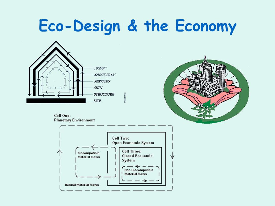 Eco-Design & the Economy