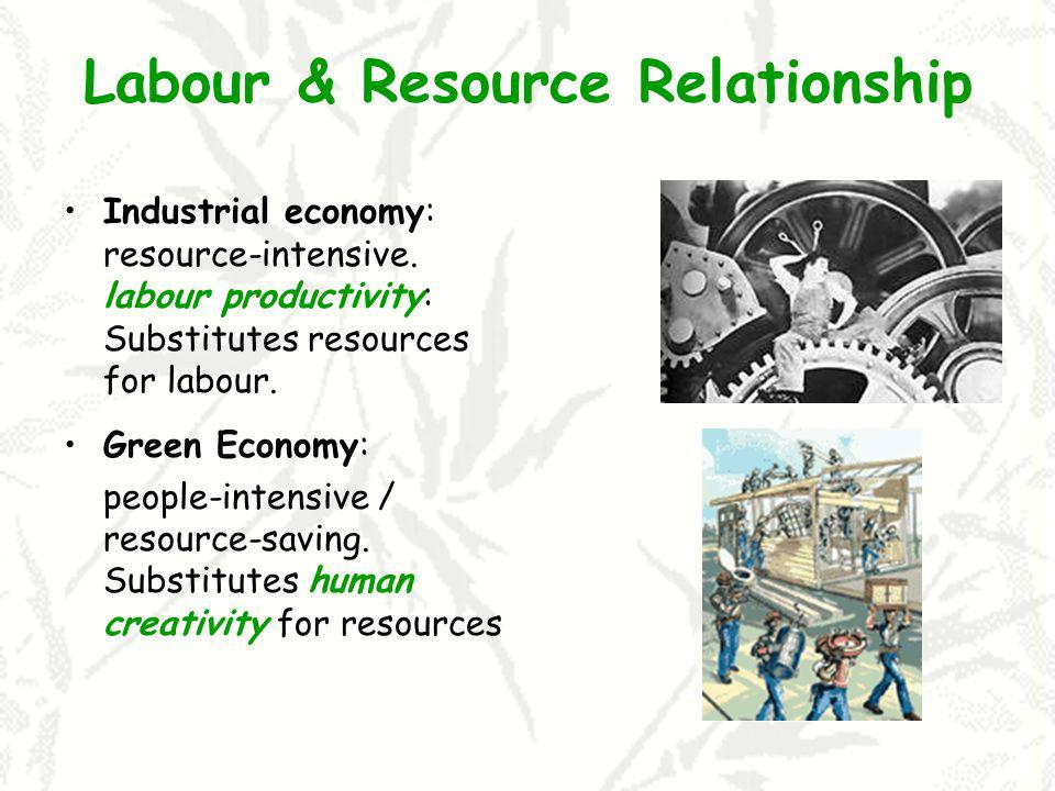 Labour & Resource Relationship Industrial economy: resource-intensive. labour productivity: Substitutes resources for labour. Green Economy: people-in