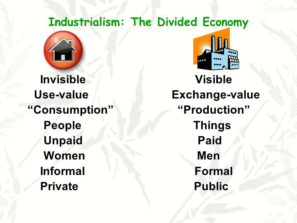 Industrialism: The Divided Economy Invisible Visible Use-value Exchange-value Consumption Production People Things Unpaid Paid Women Men Informal Form