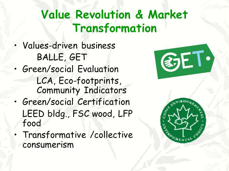 Value Revolution & Market Transformation Values-driven business BALLE, GET Green/social Evaluation LCA, Eco-footprints, Community Indicators Green/soc