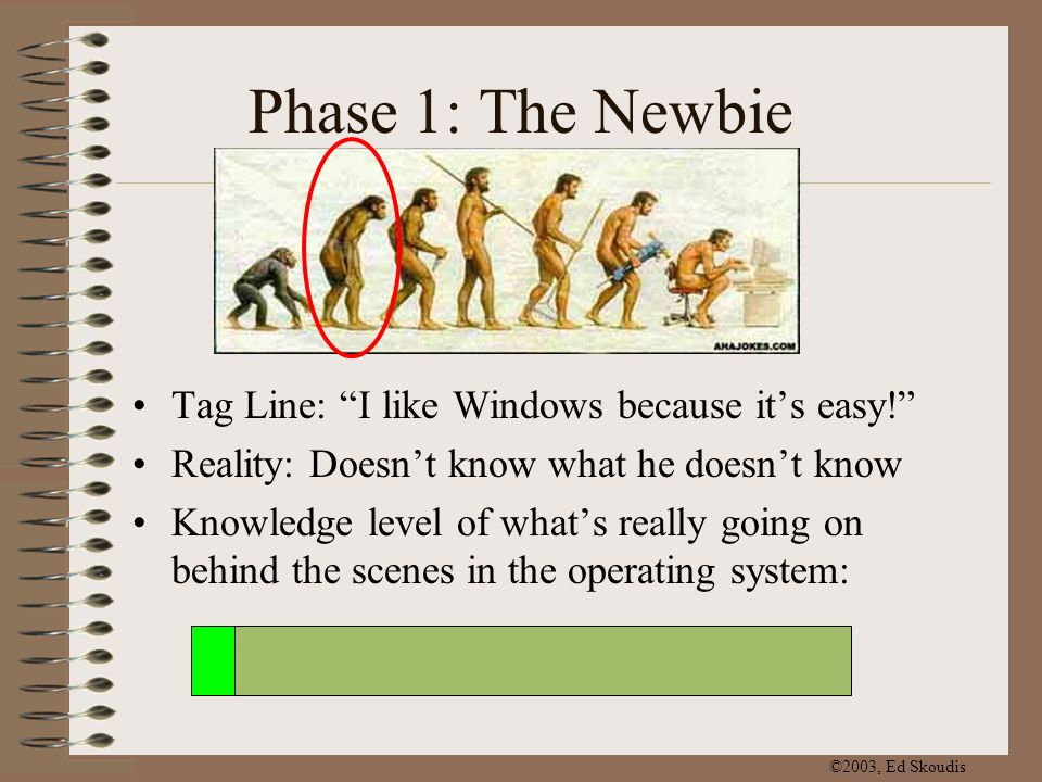 ©2003, Ed Skoudis Phase 1: The Newbie Tag Line: I like Windows because its easy.