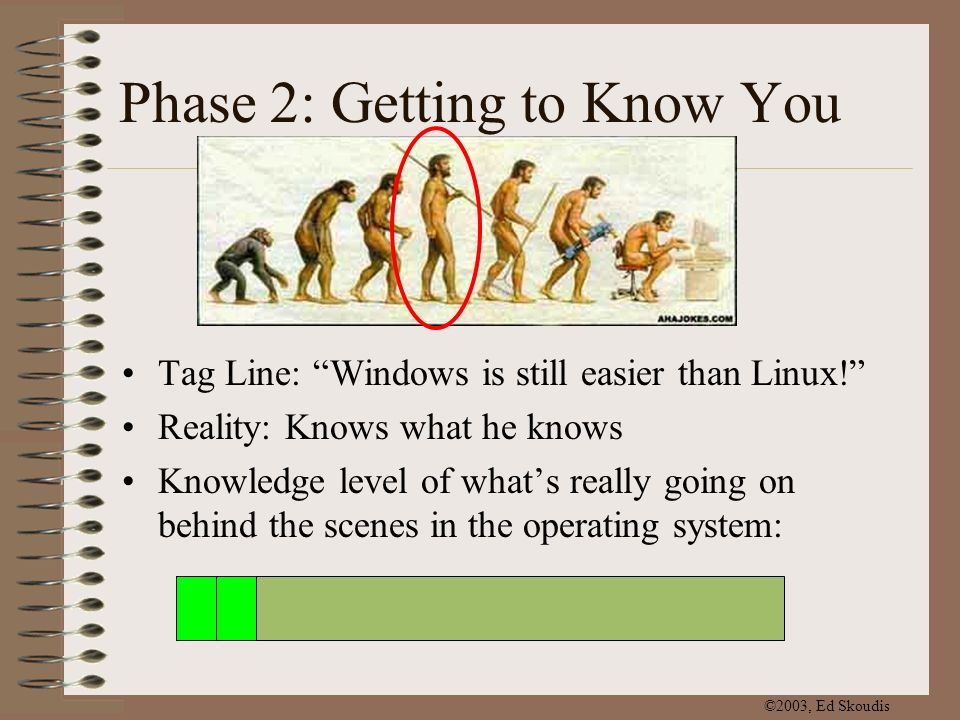 ©2003, Ed Skoudis Phase 2: Getting to Know You Tag Line: Windows is still easier than Linux.