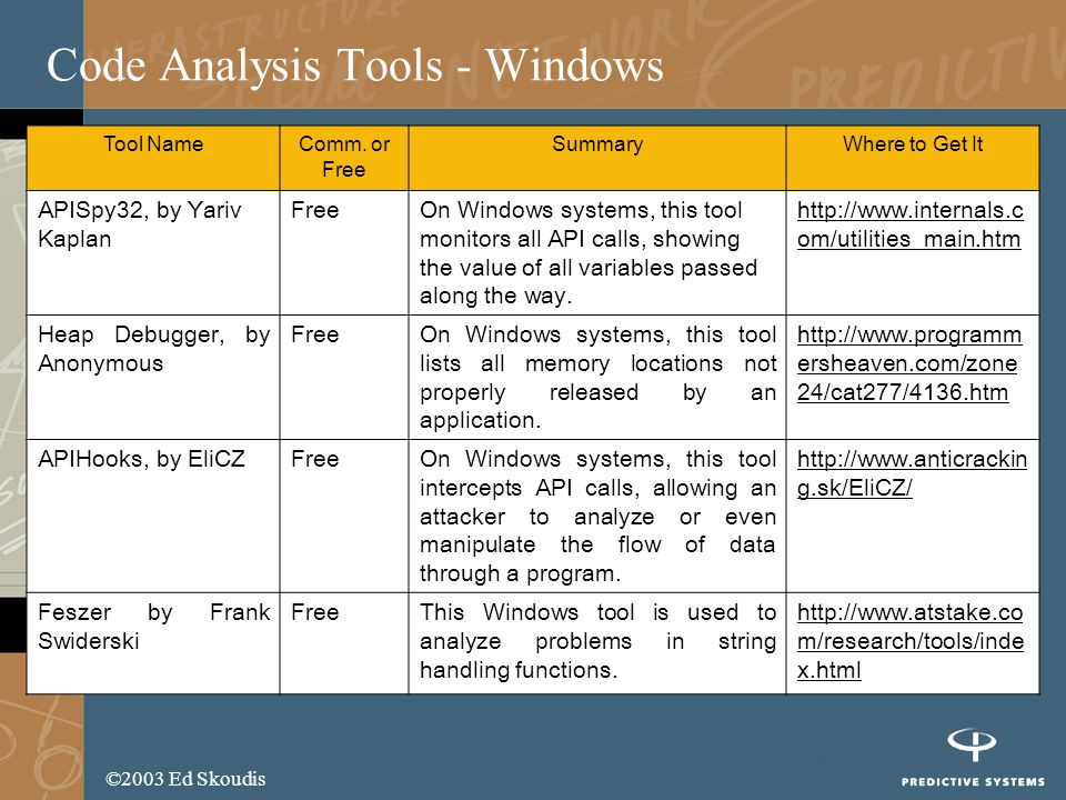 ©2003 Ed Skoudis Code Analysis Tools - Windows Tool NameComm.