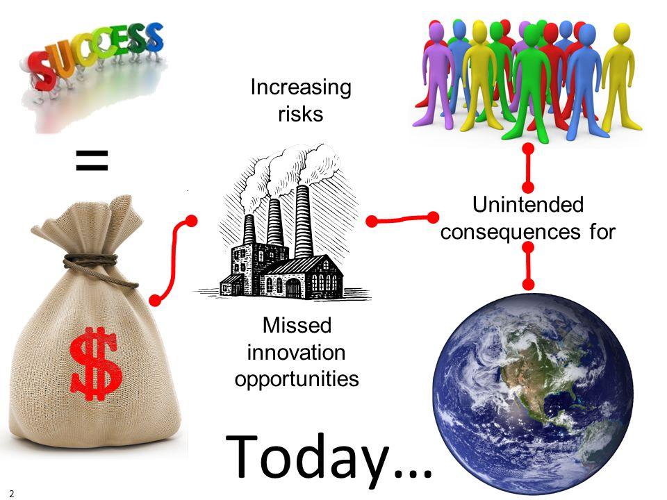 3 But imagine… = Do Good & Do Well Less Risk, More Innovation