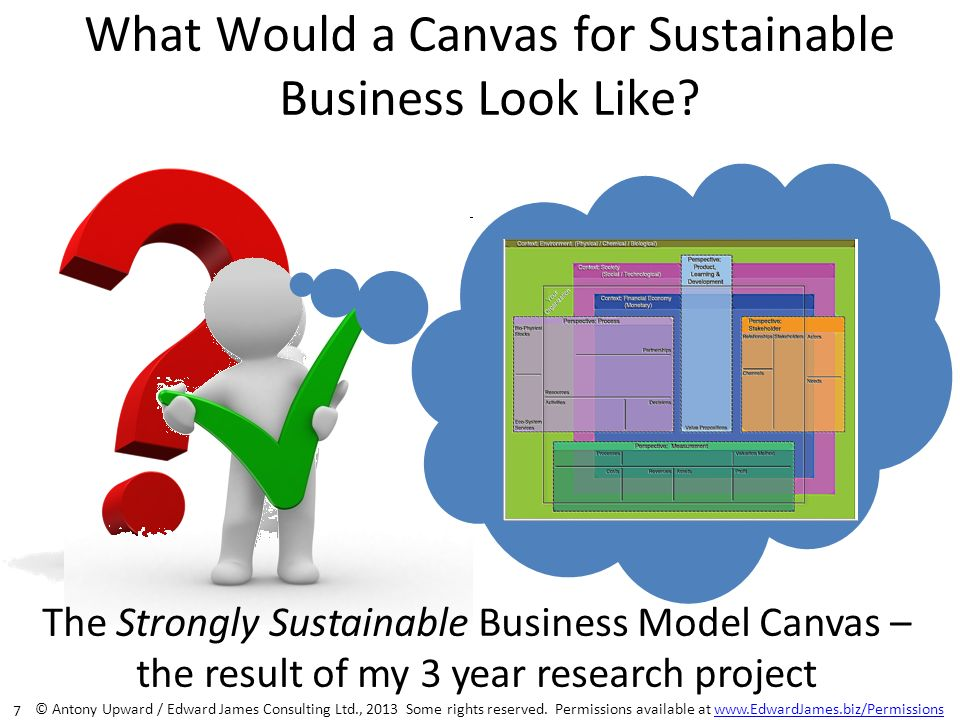 8 The Profit-First Business Model Canvas: 9 Questions to be Profitable
