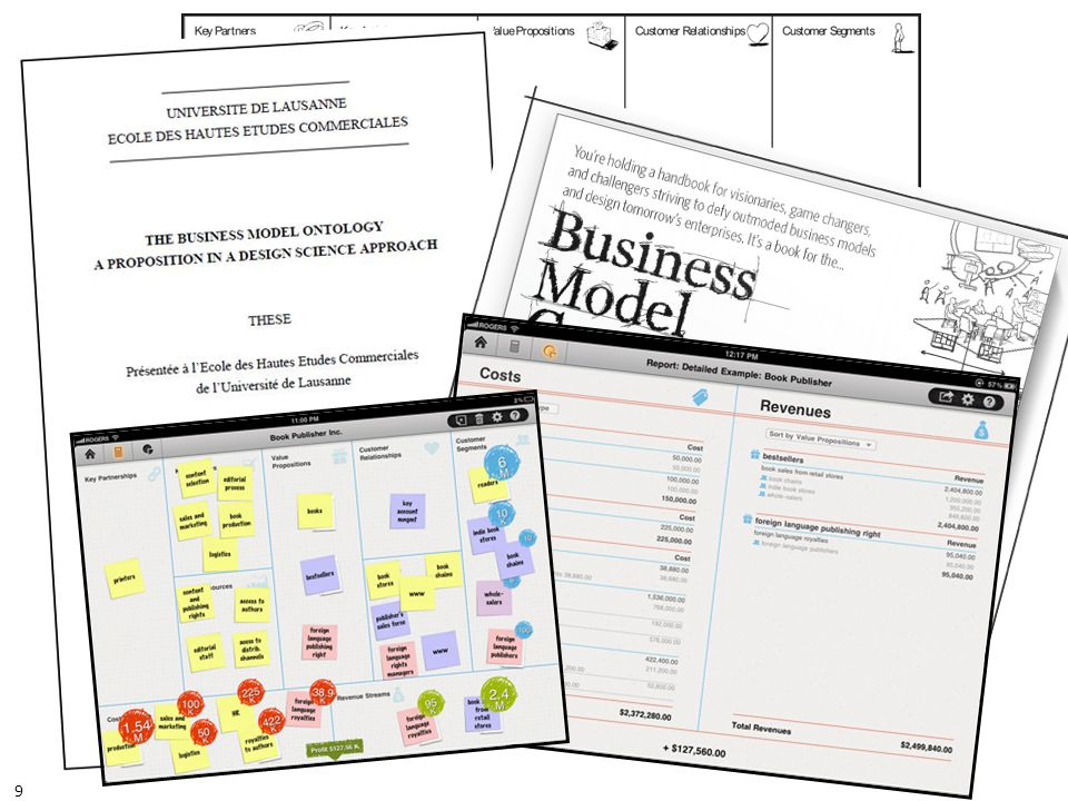 The Strongly Sustainable Business Models – A Brief Introduction Version 1.2 2013-10-02 © Edward James Consulting Ltd.