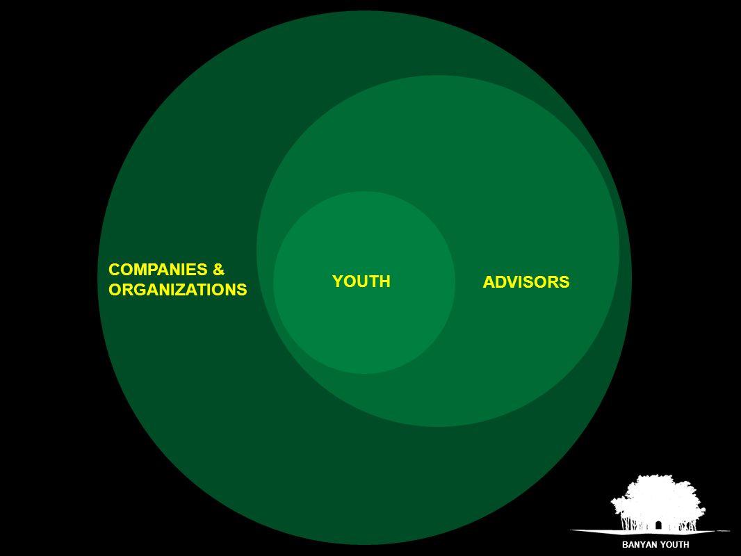 COMPANIES & ORGANIZATIONS ADVISORS YOUTH BANYAN YOUTH