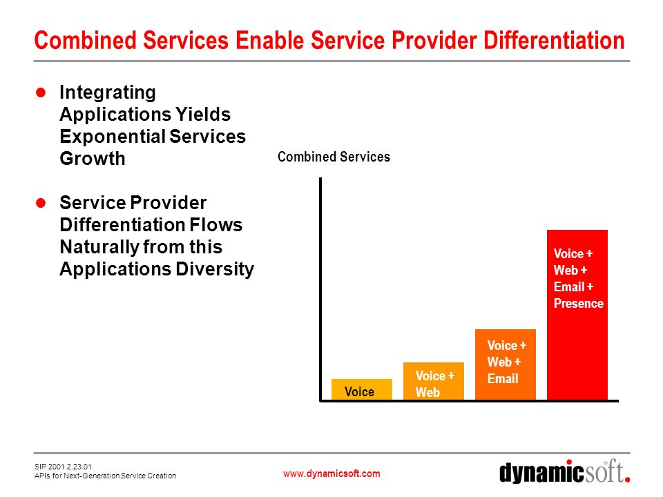 www.dynamicsoft.com SIP 2001 2.23.01 APIs for Next-Generation Service Creation Common Gateway Interface (CGI) HTTP CGI Widely Used in Web Servers Predates Servlets Similar Model to Servlets Primary Differences Web server spawns a separate process to handle request Request data passed through environment variables Web page returned by script by writing to standard out (stdout) – i.e., printf Script can be written in any language Big process overhead SIP CGI is Direct Equivalent to HTTP CGI, Just as SIP Servlets are Direct Equivalent to HTTP Servlets SIP CGI Properties Scripts invoked on requests and responses Scripts can output response to send and also cause requests to be proxied Same flexibility/overhead as HTTP CGI Approved as Informational RFC 3050 by IETF