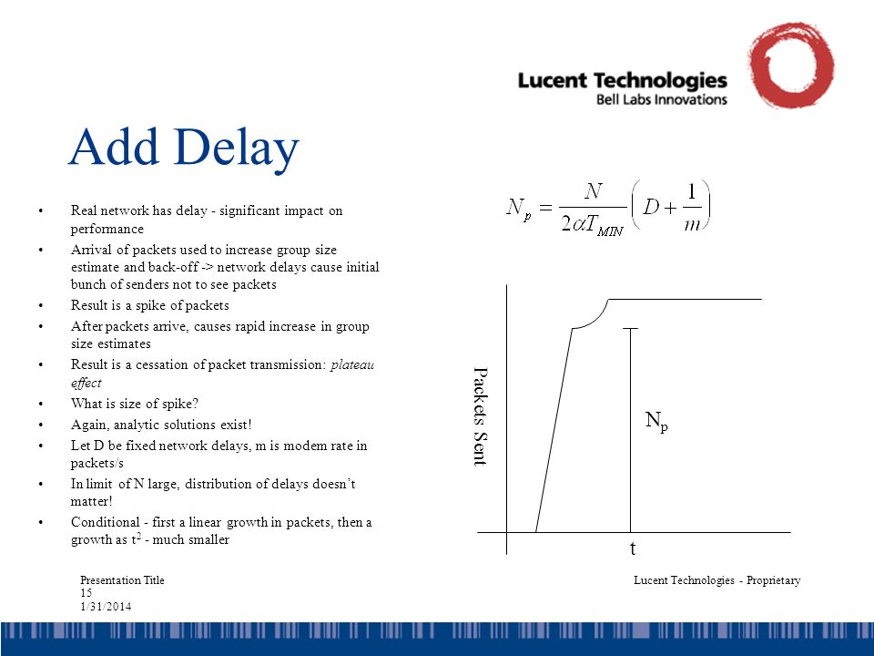 Presentation Title 15 1/31/2014 Lucent Technologies - Proprietary Add Delay Real network has delay - significant impact on performance Arrival of packets used to increase group size estimate and back-off -> network delays cause initial bunch of senders not to see packets Result is a spike of packets After packets arrive, causes rapid increase in group size estimates Result is a cessation of packet transmission: plateau effect What is size of spike.