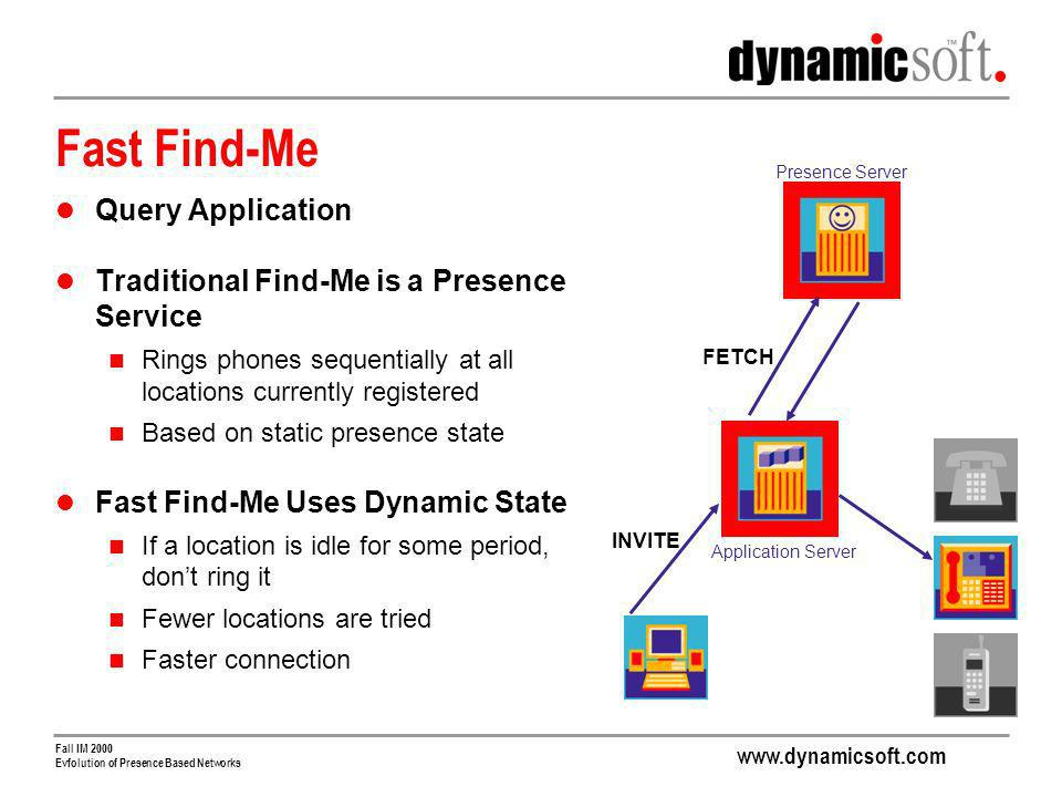 www.dynamicsoft.com Fall IM 2000 Evfolution of Presence Based Networks Fast Find-Me Query Application Traditional Find-Me is a Presence Service Rings phones sequentially at all locations currently registered Based on static presence state Fast Find-Me Uses Dynamic State If a location is idle for some period, dont ring it Fewer locations are tried Faster connection INVITE FETCH Application Server Presence Server
