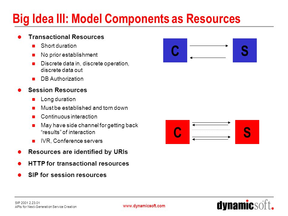 www.dynamicsoft.com SIP 2001 2.23.01 APIs for Next-Generation Service Creation Big Idea IV: Third Party Control Problem Session Resources have a continuous interaction between entities Session resources accessed by controller But controller is not the entity in the continuous interaction.