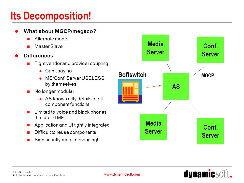 www.dynamicsoft.com SIP 2001 2.23.01 APIs for Next-Generation Service Creation Media Server Component Media Server provides a dialog with an entity How can we specify the dialog.