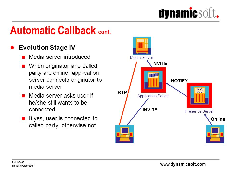 www.dynamicsoft.com Fall IM2000 Industry Perspective Automatic Callback cont.