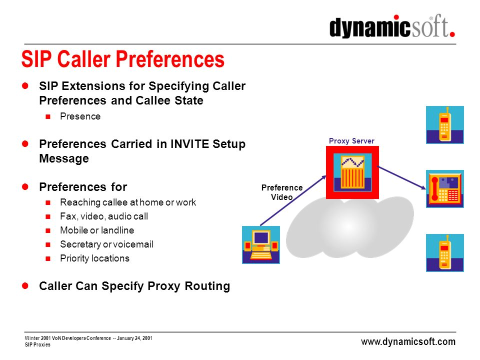 www.dynamicsoft.com Winter 2001 VoN Developers Conference -- January 24, 2001 SIP Proxies SIP Caller Preferences SIP Extensions for Specifying Caller