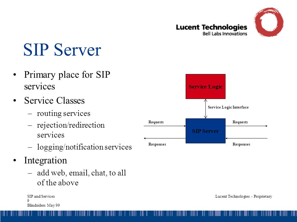 SIP and Services 9 Blindsiders May 99 Lucent Technologies - Proprietary SIP Server Primary place for SIP services Service Classes –routing services –rejection/redirection services –logging/notification services Integration –add web, email, chat, to all of the above SIP Server Service Logic Requests Responses Service Logic Interface