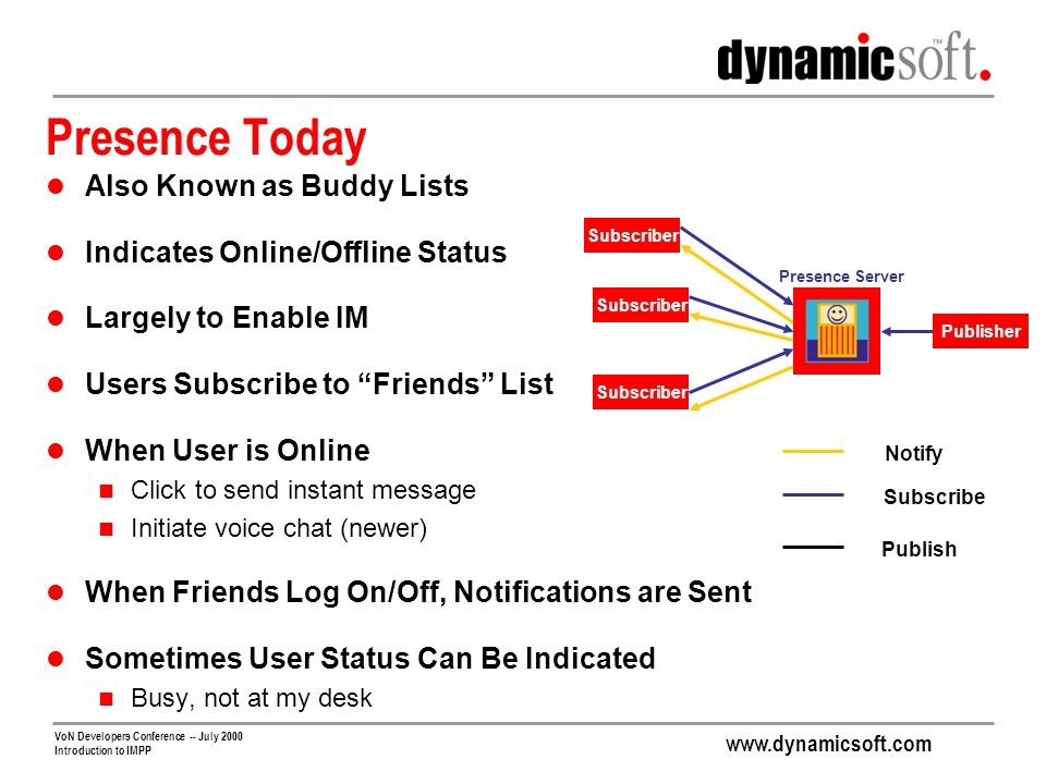 www.dynamicsoft.com VoN Developers Conference -- July 2000 Introduction to IMPP Presence Today Also Known as Buddy Lists Indicates Online/Offline Status Largely to Enable IM Users Subscribe to Friends List When User is Online Click to send instant message Initiate voice chat (newer) When Friends Log On/Off, Notifications are Sent Sometimes User Status Can Be Indicated Busy, not at my desk Subscriber Publisher Notify Subscribe Publish Presence Server