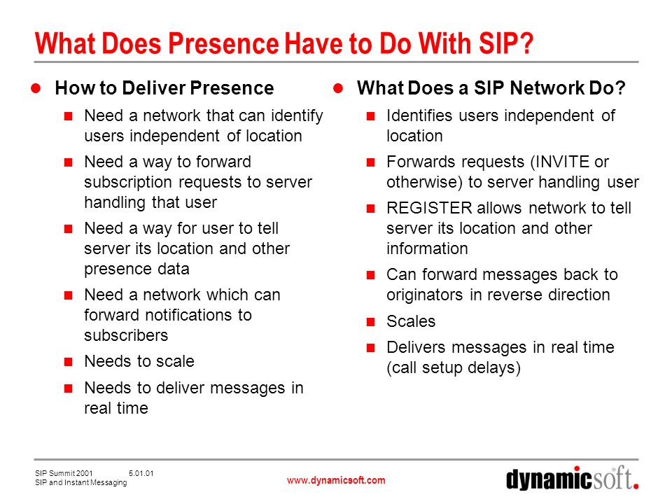 www.dynamicsoft.com SIP Summit 2001 5.01.01 SIP and Instant Messaging Session Initiation and Presence/IM Share Other Requirements Security Privacy Access controls Authentication Carriage of MIME Data Extensibility