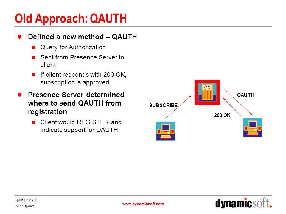 www.dynamicsoft.com Spring PIM 2001 IMPP Update Old Approach: QAUTH Defined a new method – QAUTH Query for Authorization Sent from Presence Server to client If client responds with 200 OK, subscription is approved Presence Server determined where to send QAUTH from registration Client would REGISTER and indicate support for QAUTH SUBSCRIBE QAUTH 200 OK