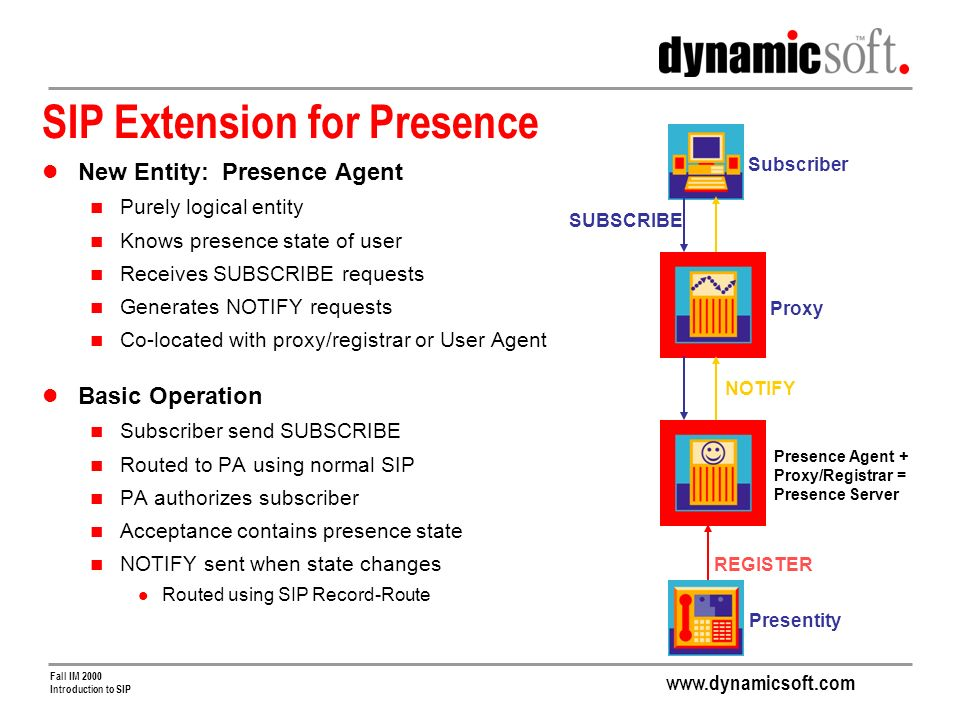 www.dynamicsoft.com Fall IM 2000 Introduction to SIP SIP Extension for Presence New Entity: Presence Agent Purely logical entity Knows presence state of user Receives SUBSCRIBE requests Generates NOTIFY requests Co-located with proxy/registrar or User Agent Basic Operation Subscriber send SUBSCRIBE Routed to PA using normal SIP PA authorizes subscriber Acceptance contains presence state NOTIFY sent when state changes Routed using SIP Record-Route REGISTER SUBSCRIBE NOTIFY Presence Agent + Proxy/Registrar = Presence Server Proxy Subscriber Presentity