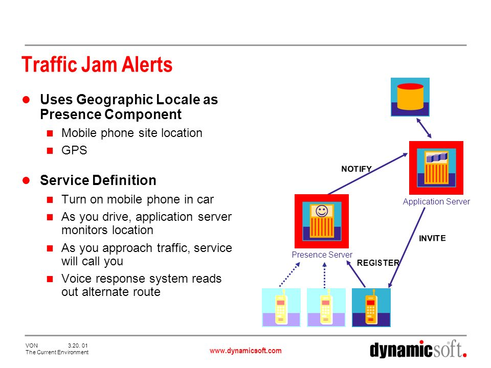 www.dynamicsoft.com VON 3.20. 01 The Current Environment Traffic Jam Alerts Uses Geographic Locale as Presence Component Mobile phone site location GP