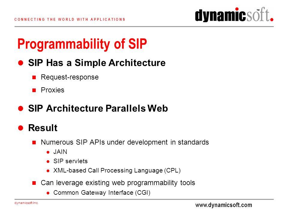 www.dynamicsoft.com dynamicsoft Inc. C O N N E C T I N G T H E W O R L D W I T H A P P L I C A T I O N S Programmability of SIP SIP Has a Simple Archi