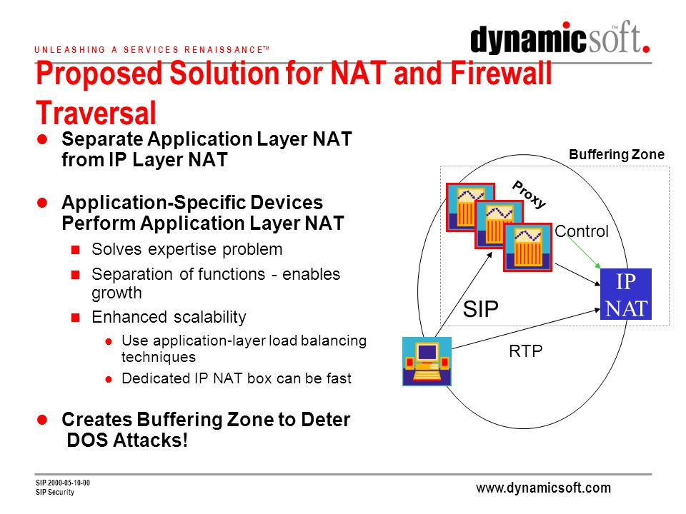 U N L E A S H I N G A S E R V I C E S R E N A I S S A N C E SIP SIP Security Proposed Solution for NAT and Firewall Traversal Separate Application Layer NAT from IP Layer NAT Application-Specific Devices Perform Application Layer NAT Solves expertise problem Separation of functions - enables growth Enhanced scalability Use application-layer load balancing techniques Dedicated IP NAT box can be fast Creates Buffering Zone to Deter DOS Attacks.