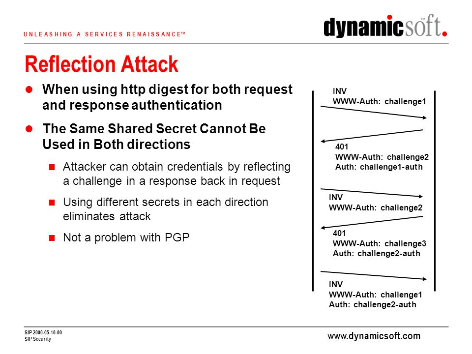 U N L E A S H I N G A S E R V I C E S R E N A I S S A N C E SIP SIP Security Reflection Attack When using http digest for both request and response authentication The Same Shared Secret Cannot Be Used in Both directions Attacker can obtain credentials by reflecting a challenge in a response back in request Using different secrets in each direction eliminates attack Not a problem with PGP INV WWW-Auth: challenge1 401 WWW-Auth: challenge2 Auth: challenge1-auth INV WWW-Auth: challenge2 401 WWW-Auth: challenge3 Auth: challenge2-auth INV WWW-Auth: challenge1 Auth: challenge2-auth
